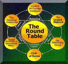 Illuminati Round Table, Geo-Political Organizations